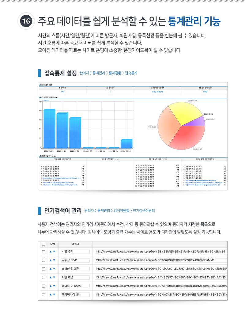16. 주요 데이터를 쉽게 분석할 수 있는 통계관리 기능